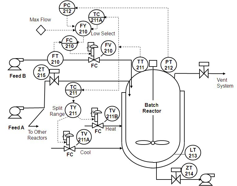 gas regulator valve diagram